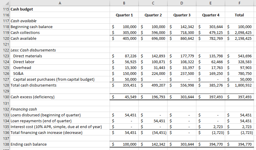 9 Budgeting Opencostaccounting Org